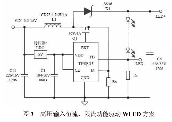 电源电压较高的条件下使用, 输出高达 30w,支持最多 15颗 led 串联,如